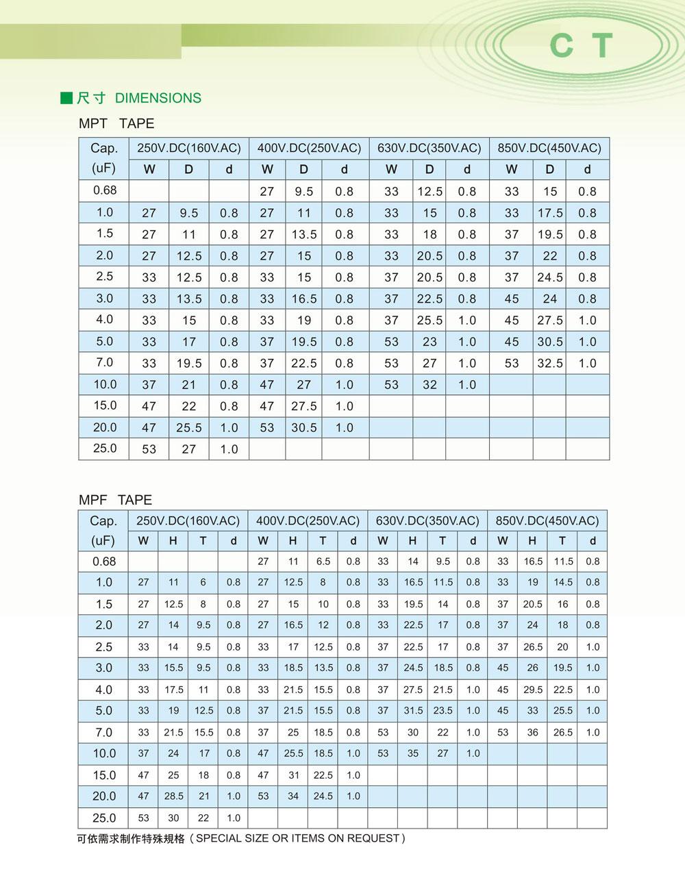 proimages/c-product/c-film-capacitors-1/MPT尺寸表.jpg