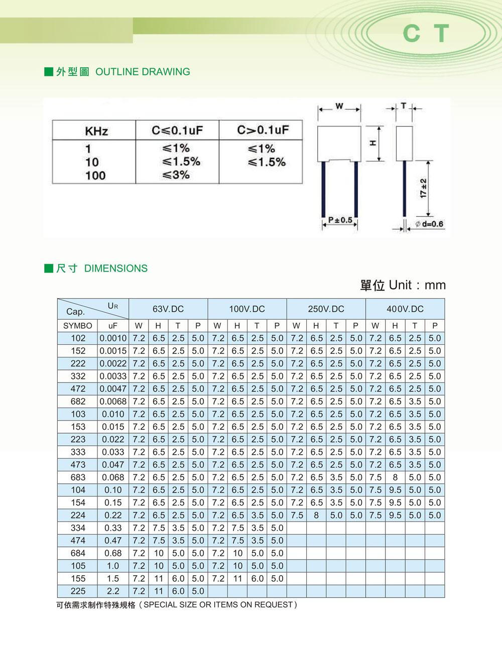 proimages/c-product/c-film-capacitors-1/MiniBox尺寸表.jpg