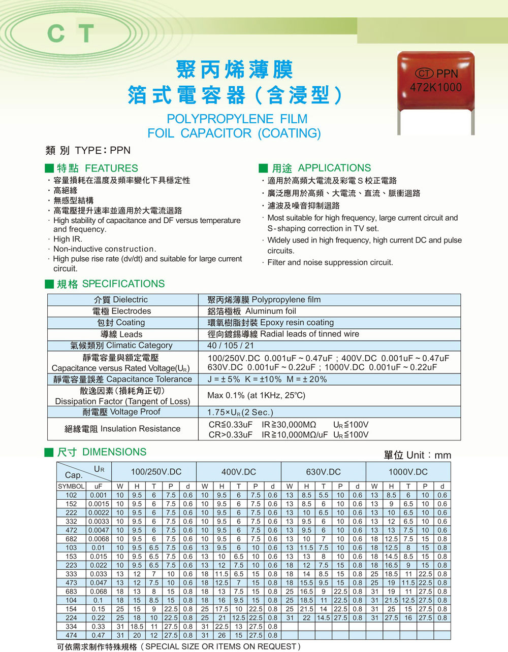 proimages/c-product/c-film-capacitors-1/PPN尺寸表.jpg