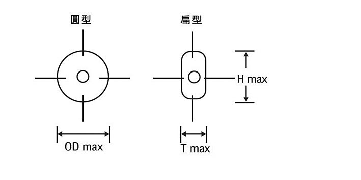 proimages/c-product/c-film-capacitors-1/pro01-TAPE-3-b.jpg
