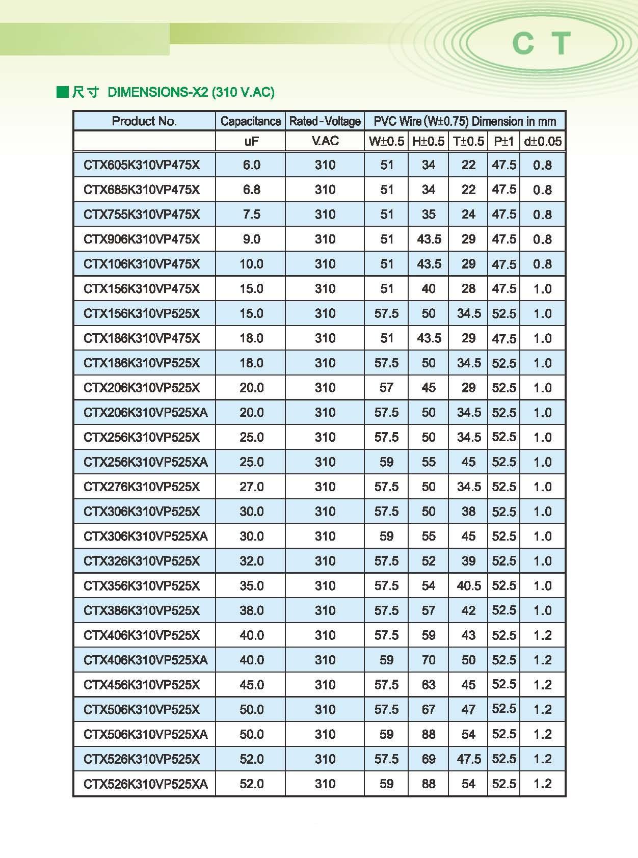 proimages/c-product/c-film-capacitors-3/04-310V.jpg