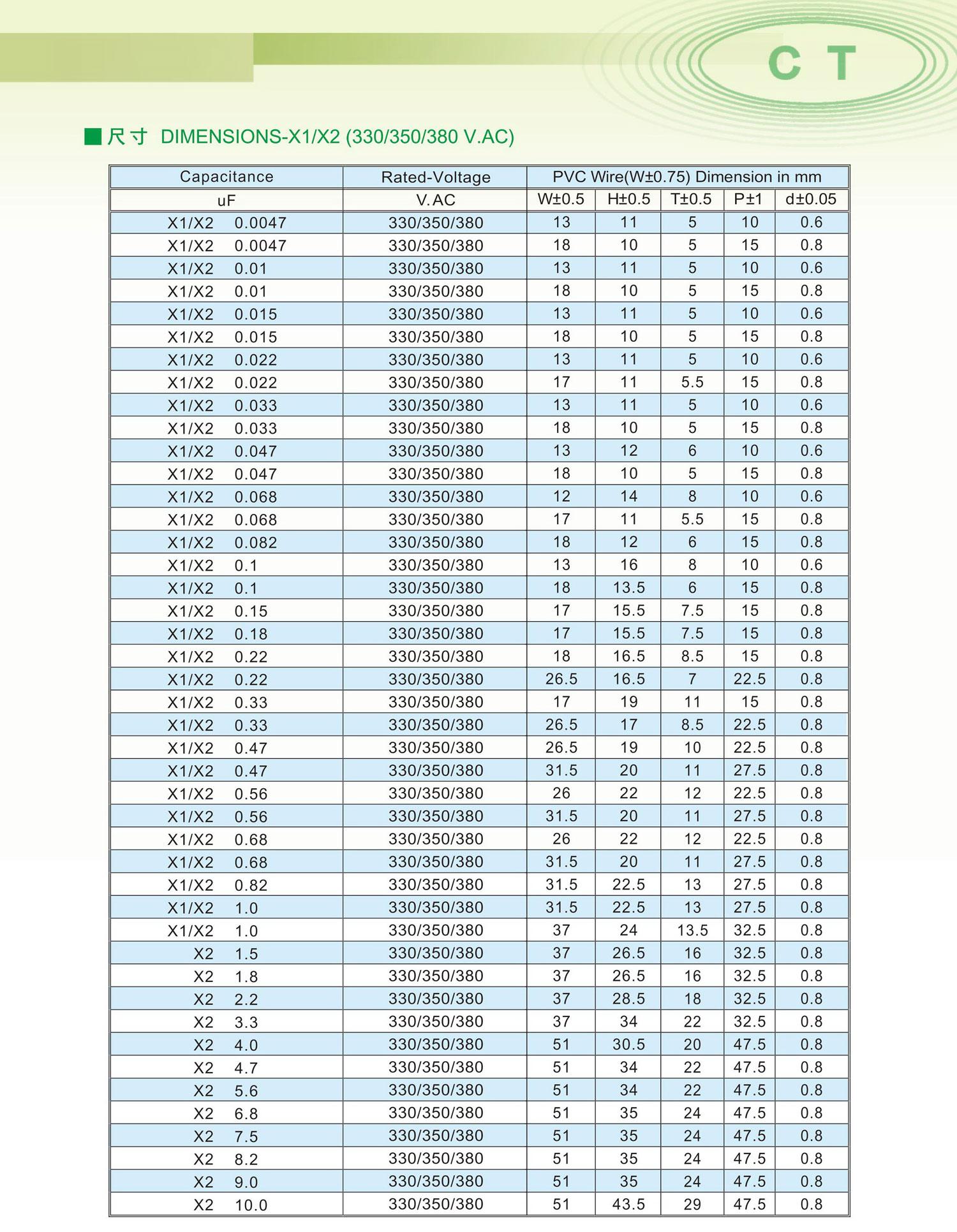 proimages/c-product/c-film-capacitors/X1-350V尺寸表.jpg