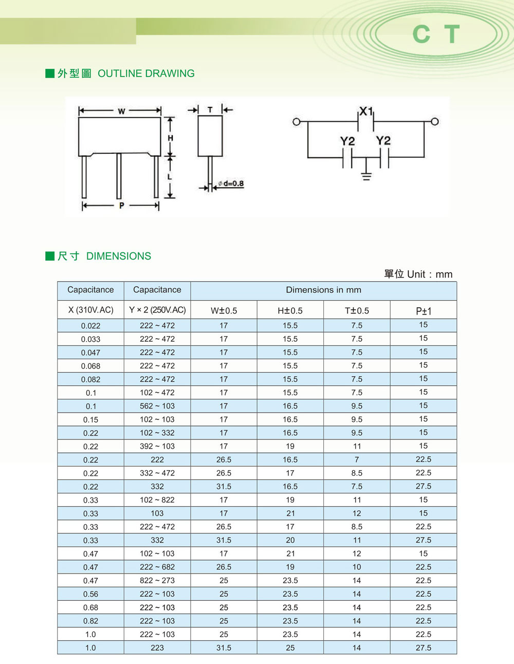 proimages/c-product/c-film-capacitors/X1Y2尺寸表.jpg